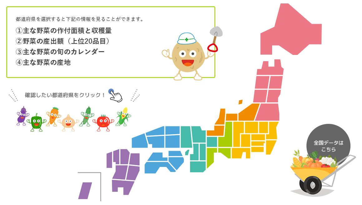 野菜マップ